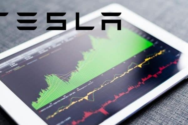 Bulls Run Wild as Tesla Stocks Breaches the $2,000 Glass Ceiling