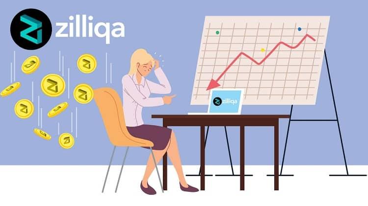 Zilliqa (ZIL) News