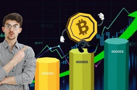 Bitcoin Goes Up Again! Should I Buy BTC or Sell It?